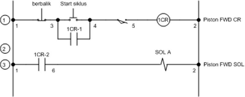 Diagram Tangga  Ladder Diagram